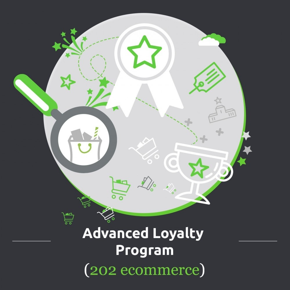 module - Fidelização & Apadrinhamento - Advanced Loyalty Program: Loyalty Points - 1