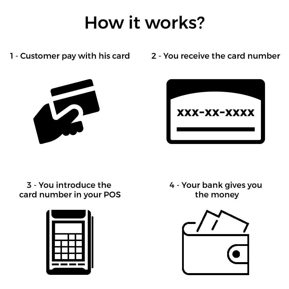 module - Logiciel de caisse (POS) - Paiement offline/manuel avec une carte de crédit/débit - 3