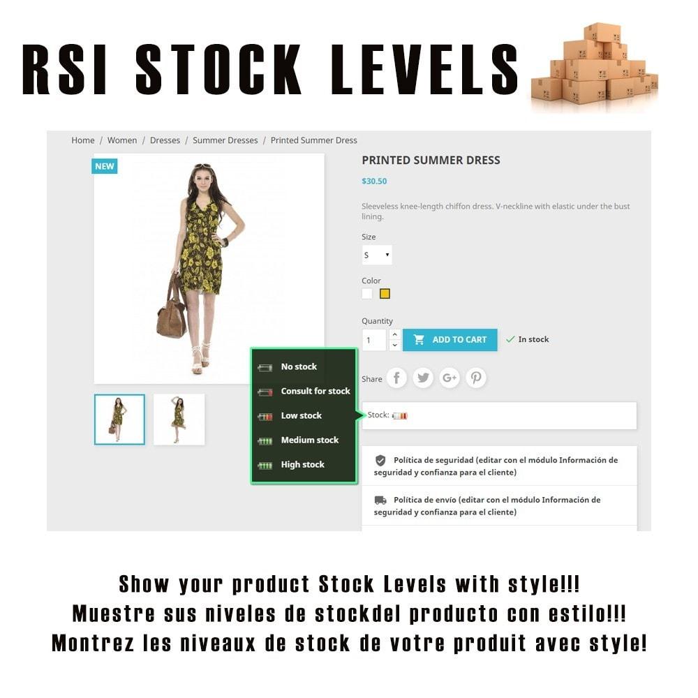 module - Informaciones adicionales y Pestañas - RSI Stock Levels - 1