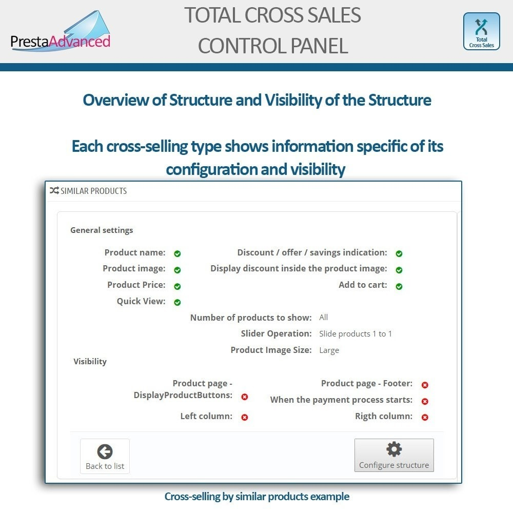 module - Vendas cruzadas & Pacotes de produtos - Total Cross Sales - Cross-selling Set up and control - 30