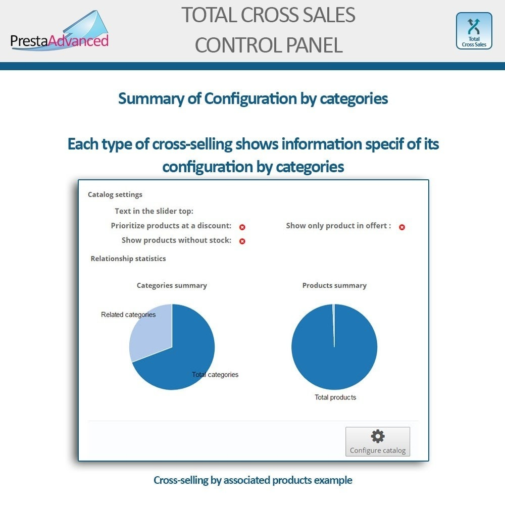 module - Kruisverkoop & Pakketaanbiedingen - Total Cross Sales - Cross-selling Set up and control - 27