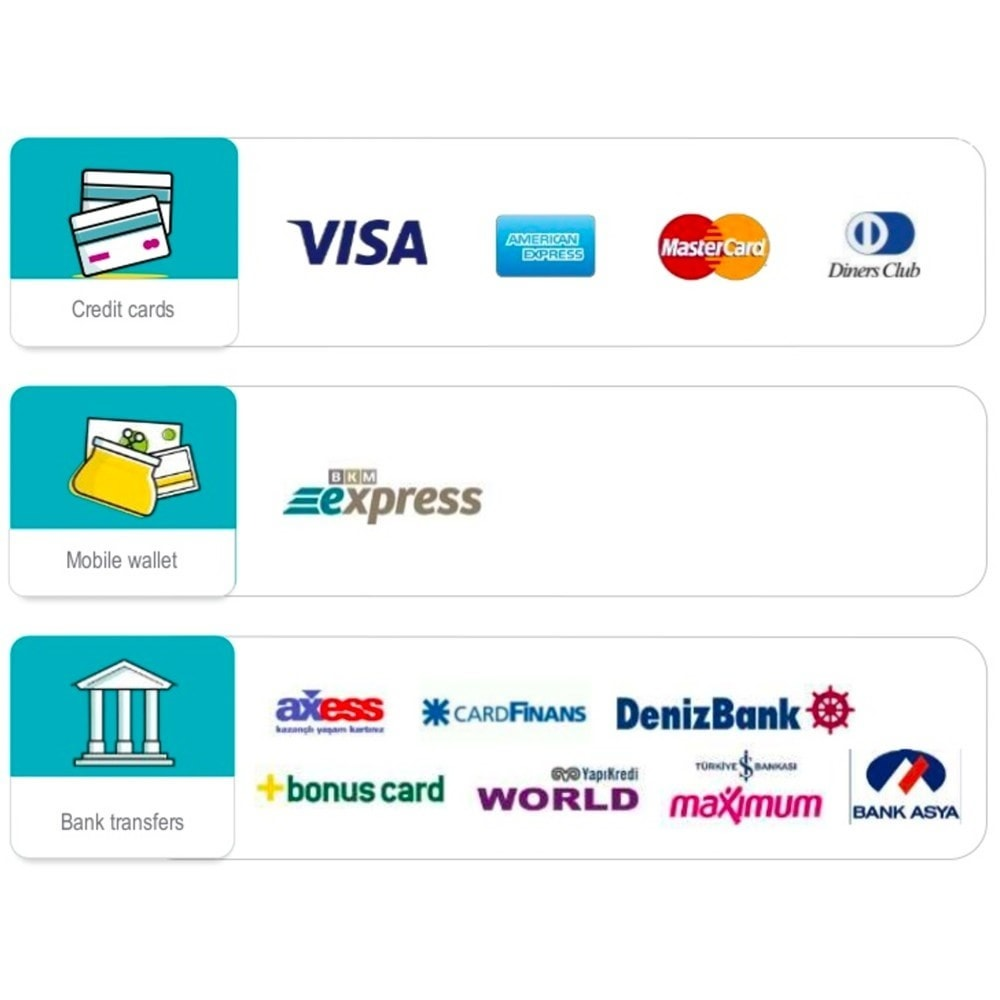 module - Payment by Card or Wallet - PayU Turkey Sanal POS Payment - 3