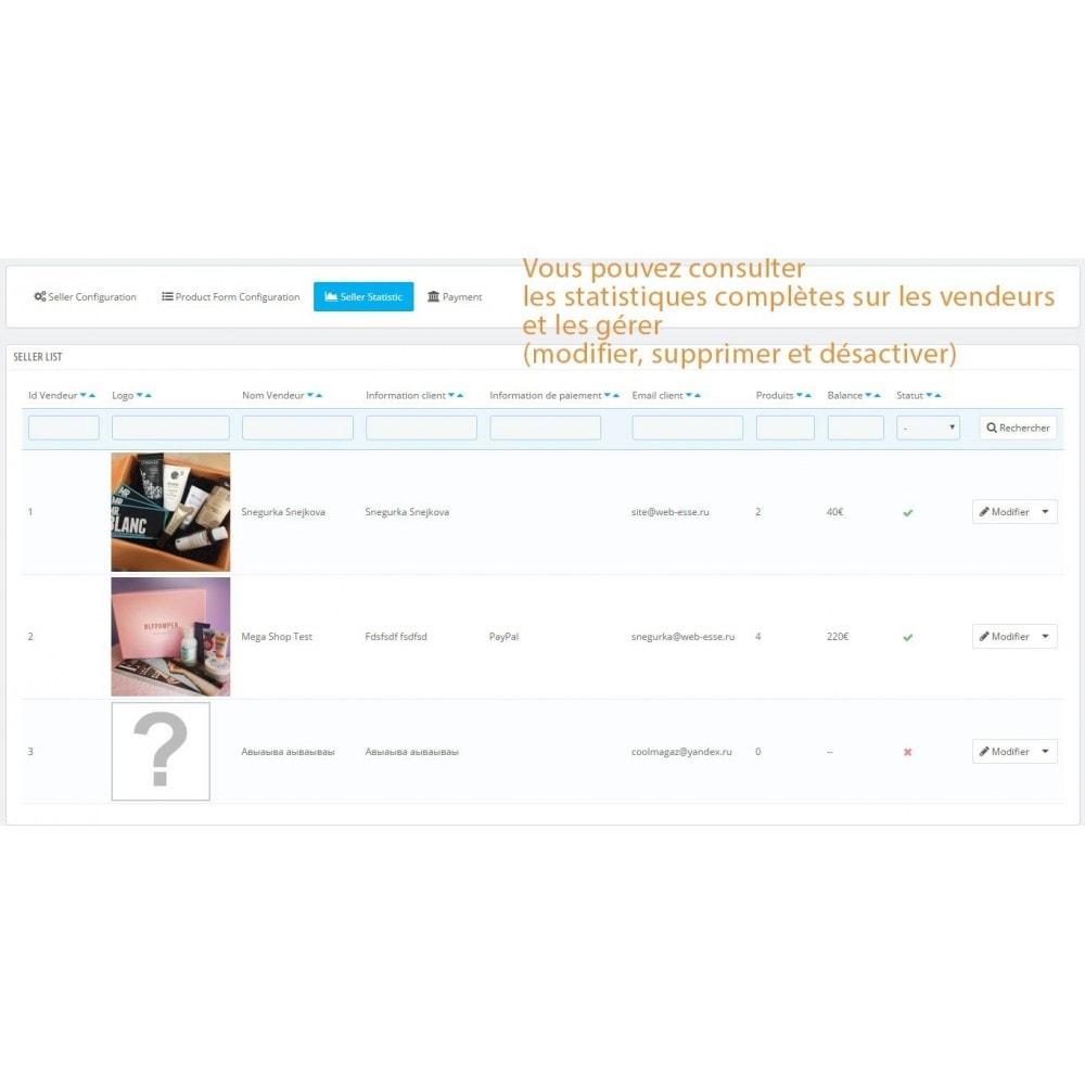 module - Création de Marketplace - Simple Marketplace (Un marché simple) - 13