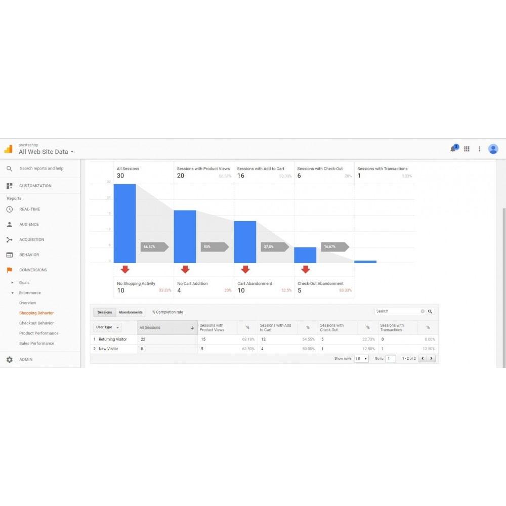 module - Analizy & Statystyki - Actionable Google Analytics - 5