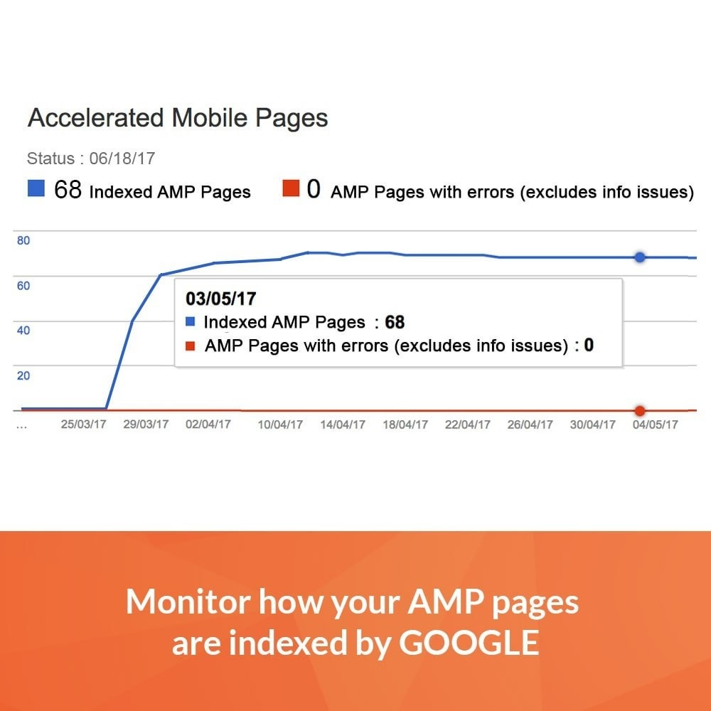 module - Desempenho do Site - Accelerated Mobile Pages (AMP) PRO - 4