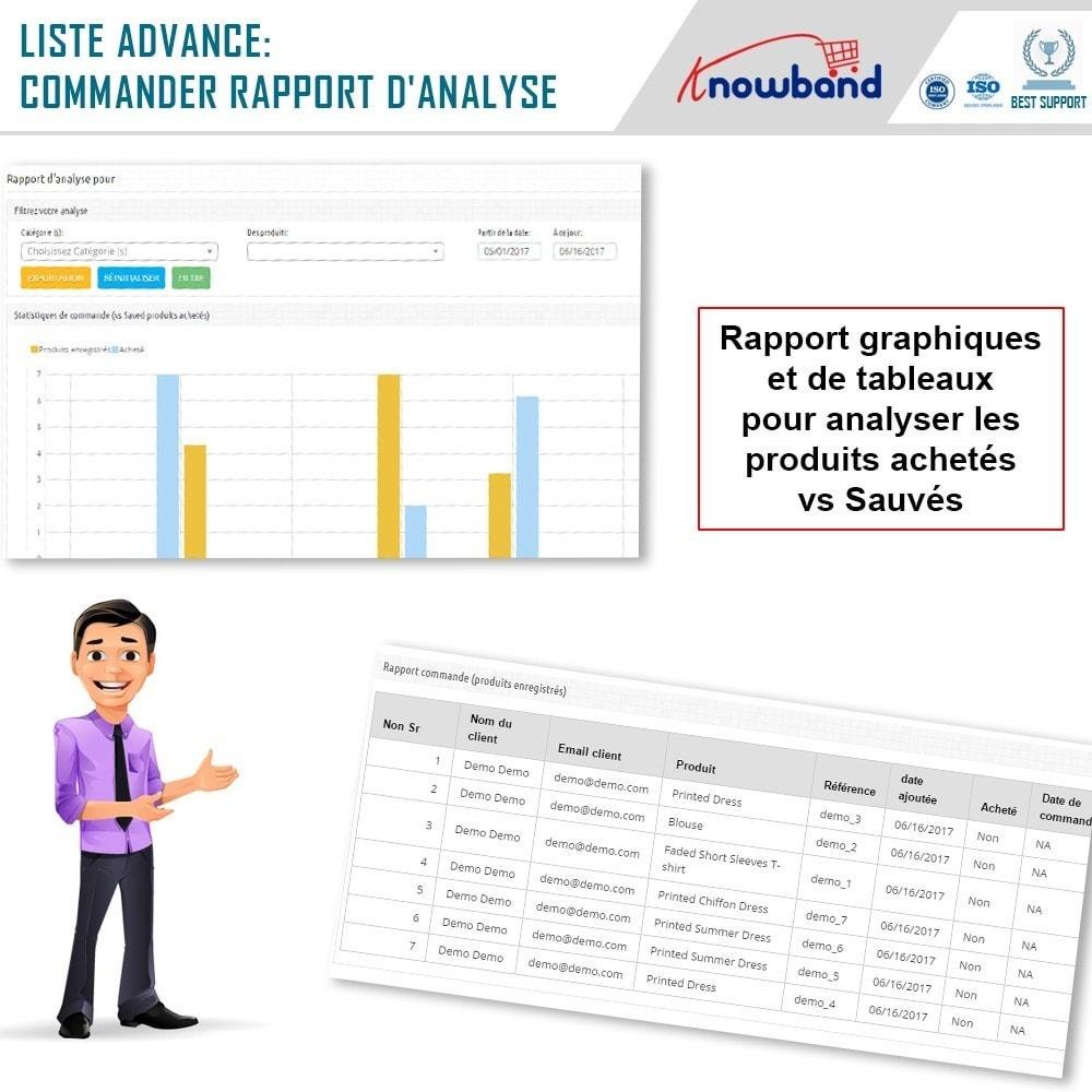 module - Liste de souhaits & Carte cadeau - Knowband - Liste de souhaits avancée - 9