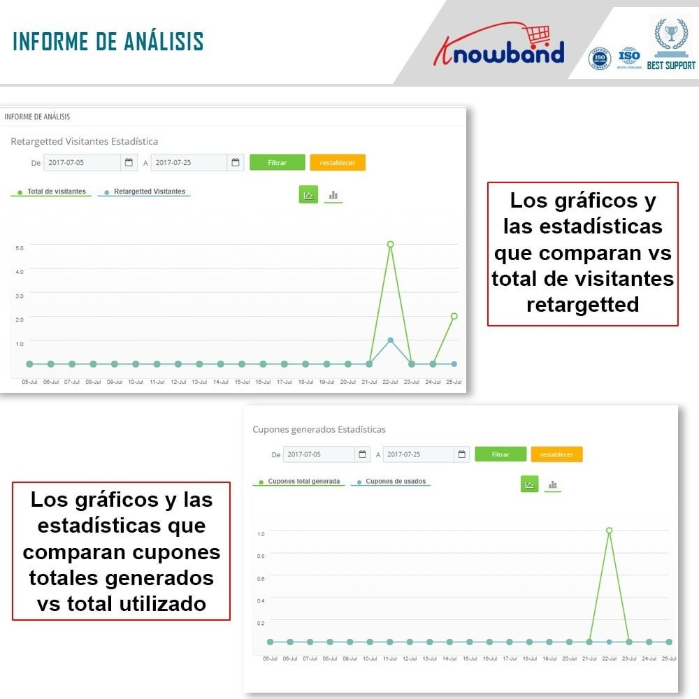module - Remarketing y Carritos abandonados - Knowband - Módulo de Salida Emergente - 7