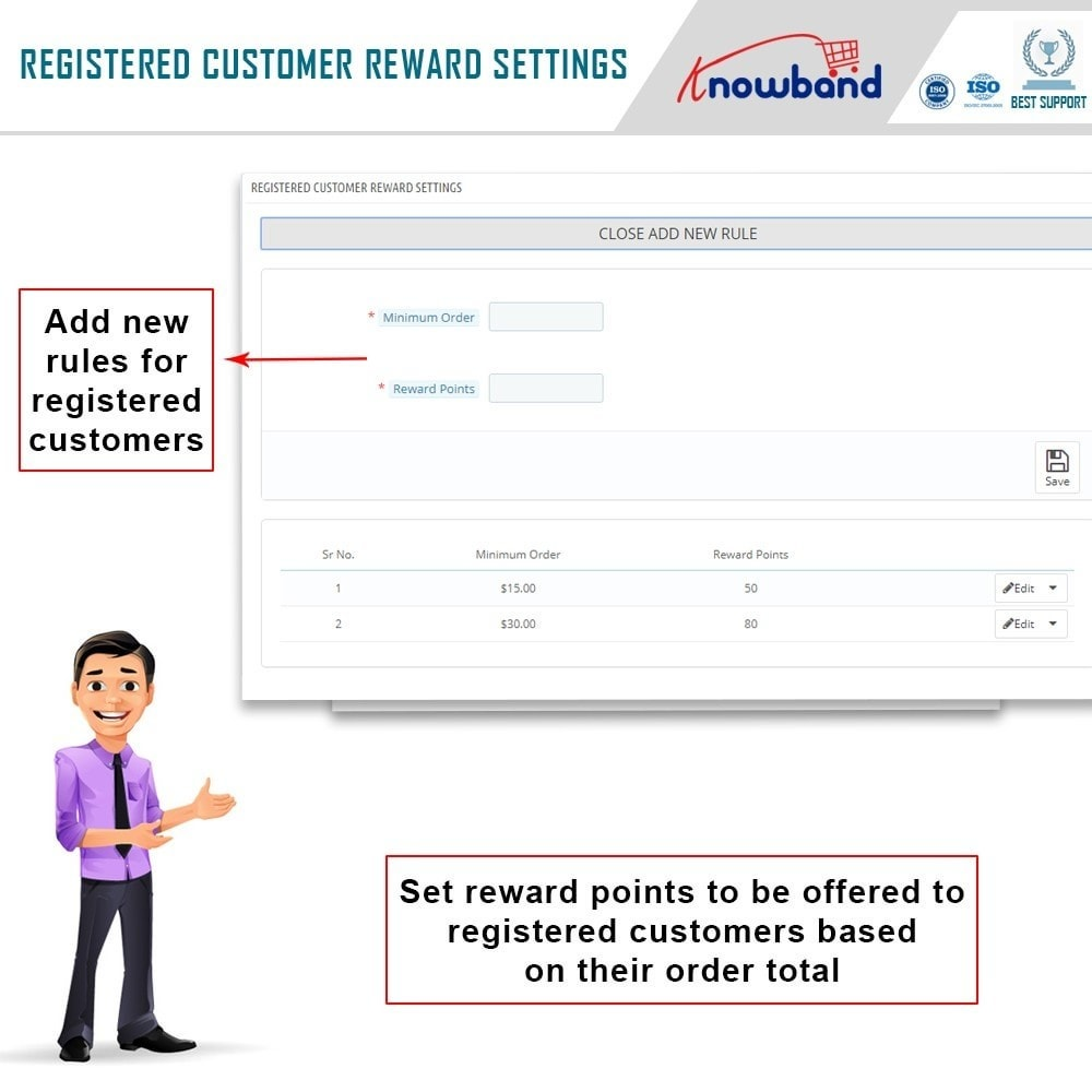 module - Referral & Loyalty Programs - Knowband - Reward points - 7