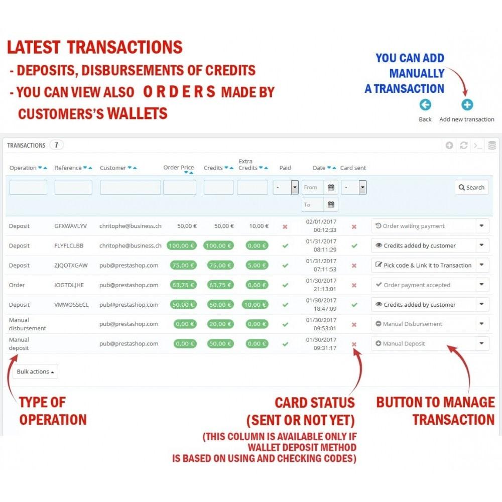 module - Prepayment - WK Prepaid Cards - 8