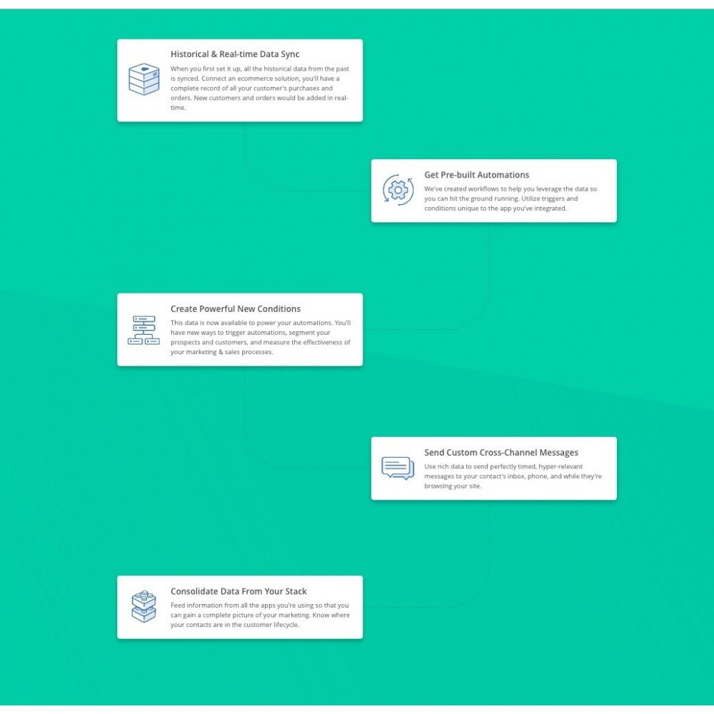 module - Boletim informativo & SMS - ActiveCampaign - 3