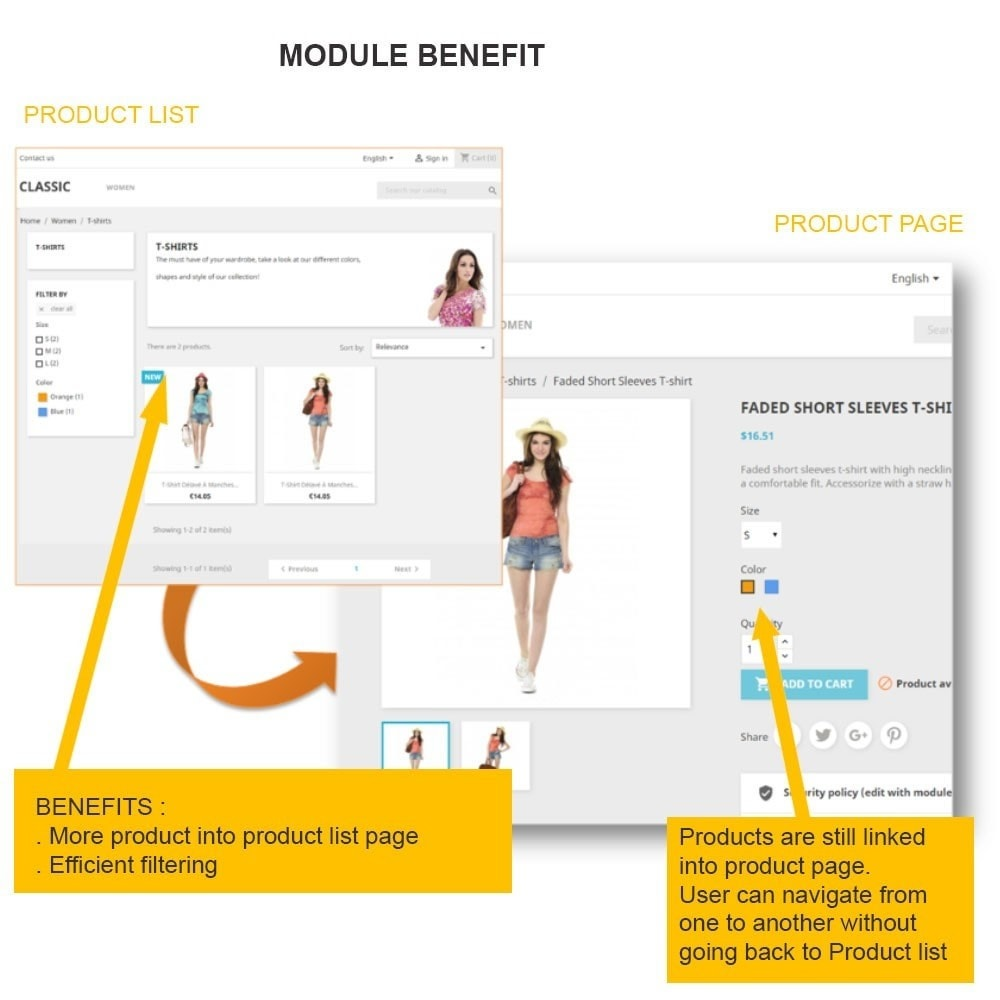 module - Combinations & Product Customization - SUPERMODEL: Products grouping on product sheet - 2