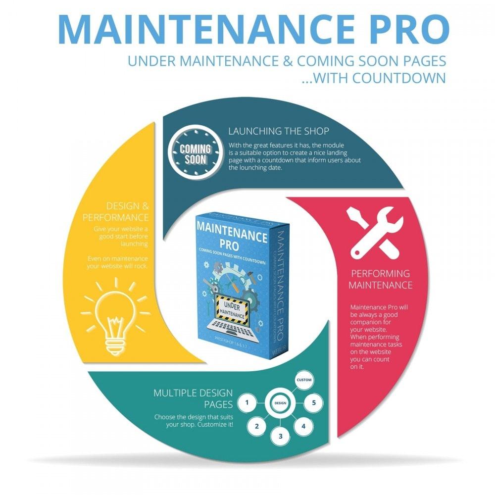 module - Personalizacja strony - Maintenance Pro - Wkrótce strony z odliczaniem - 2