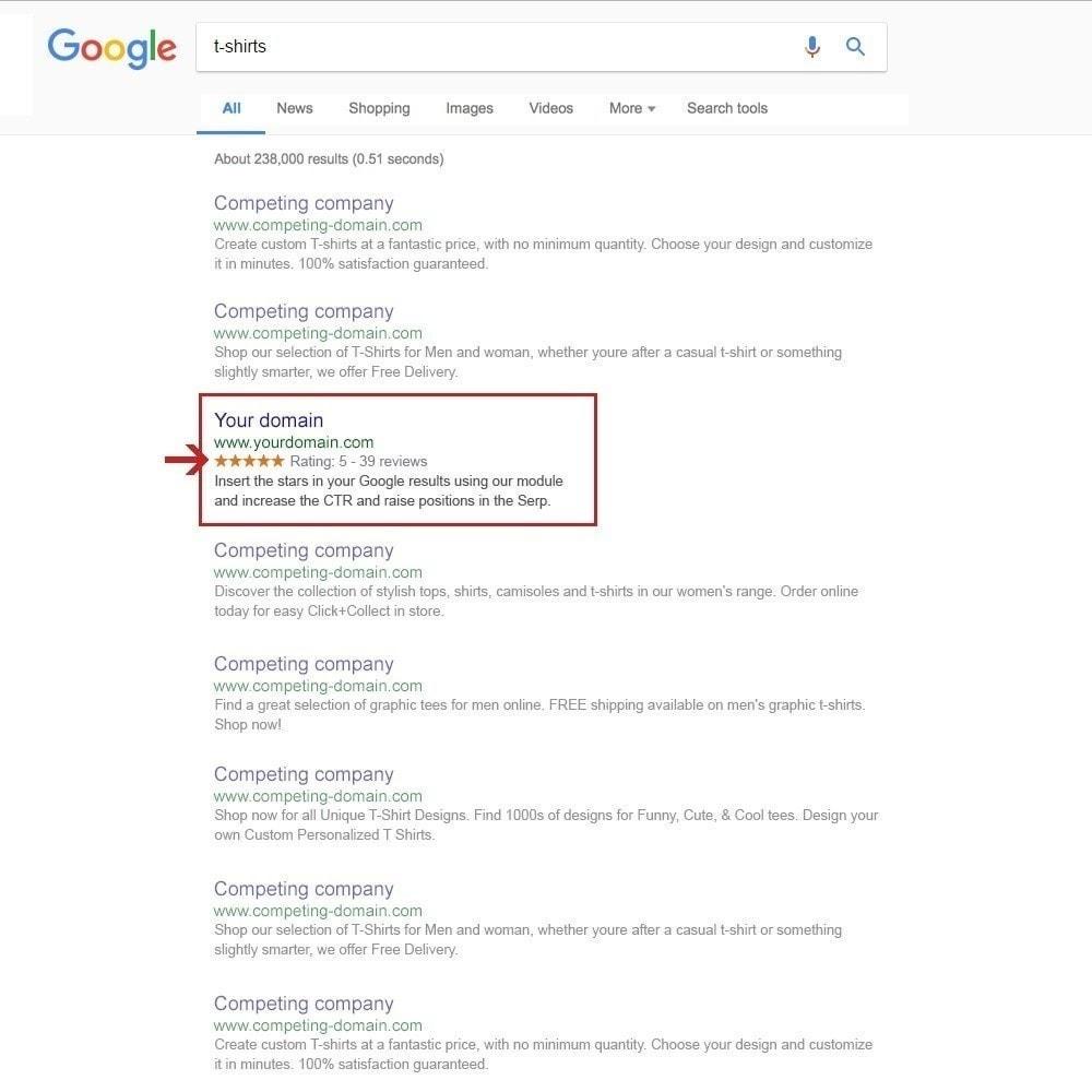module - SEO (Posicionamiento en buscadores) - Valoraciones páginas Google: Productos - 1