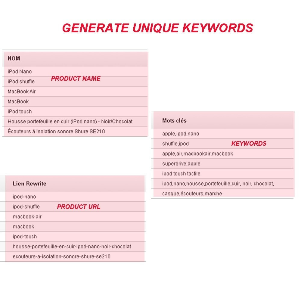 module - SEO (référencement naturel) - AUTO KEYWORDS GENERATOR - 5