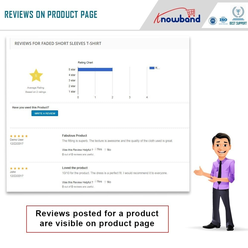 module - Opiniões de clientes - Knowband - Product Review Reminder and Incentives - 4