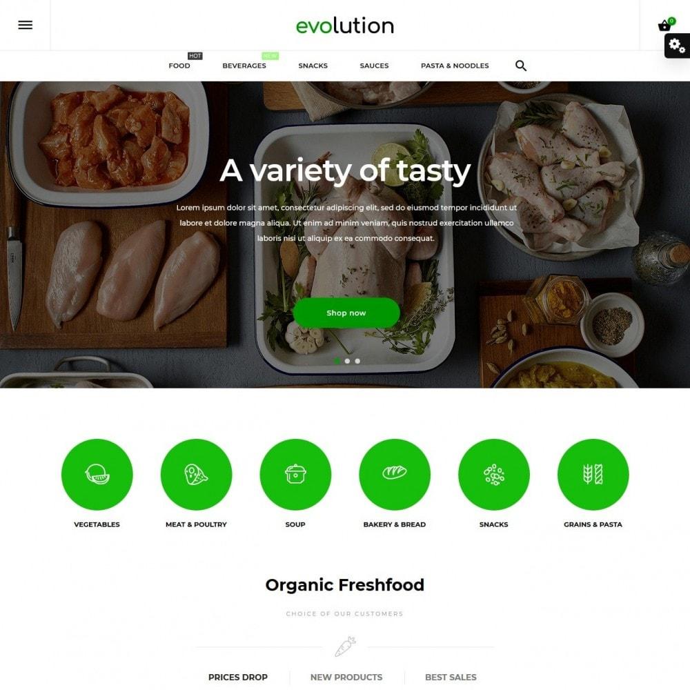 theme - Alimentation & Restauration - Evolution - 2