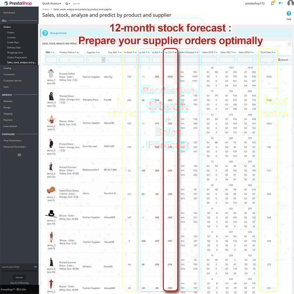 module - Stock & Leveranciersbeheer - Sales, stock, analyze and predict by product, supplier - 5