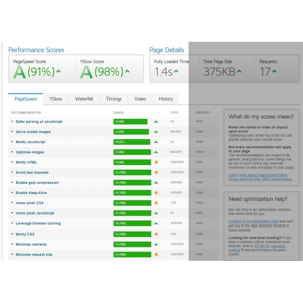 module - Performance du Site - Browser Caching - Page Speed Optimization - 2