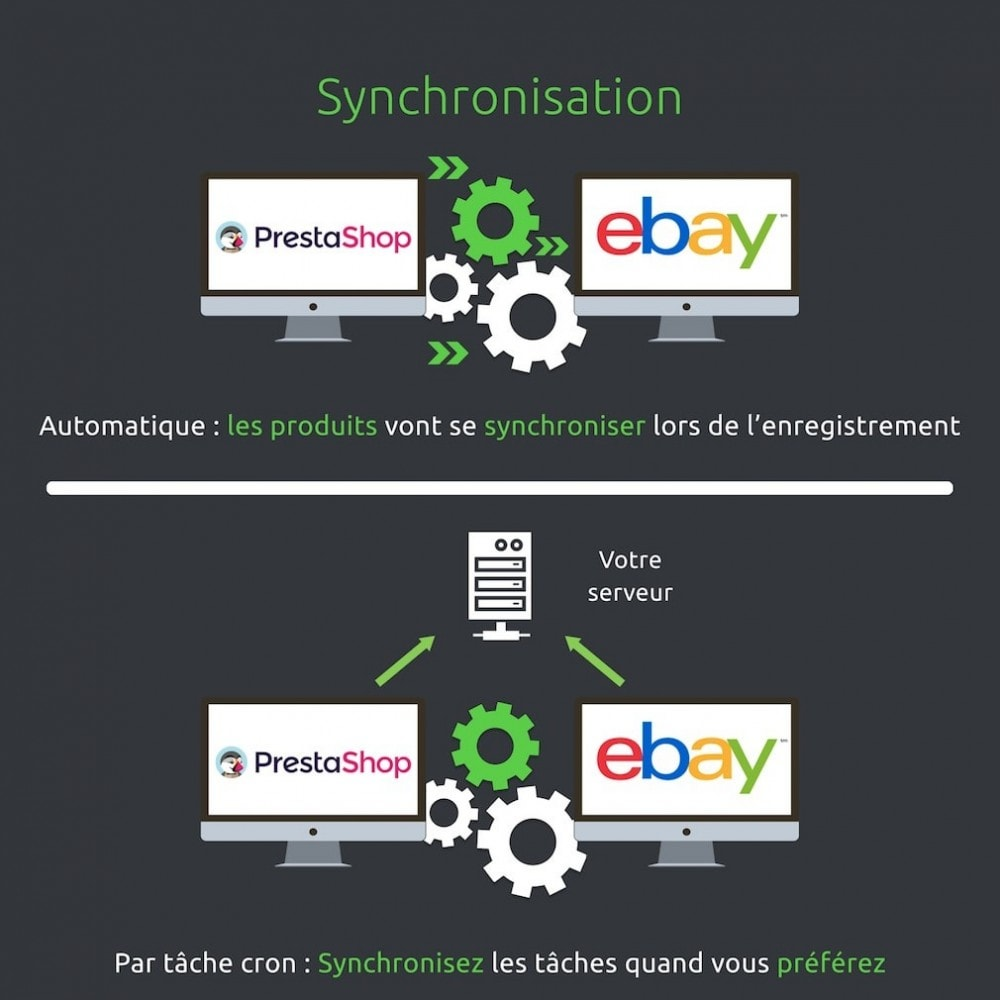 module - Marketplaces - Ebay 2.0 Marketplace - 4