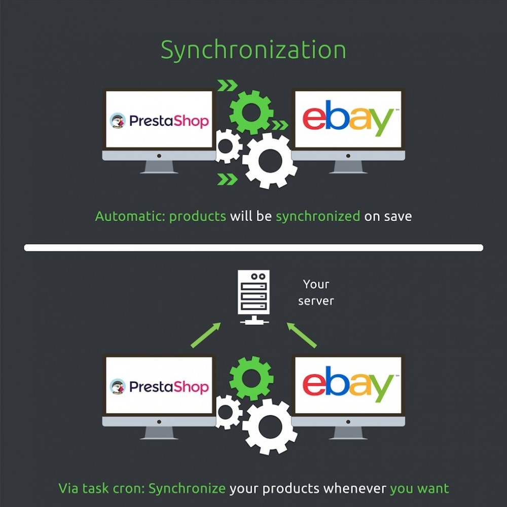 module - Marktplätze - Ebay 2.0 Marketplace - 4