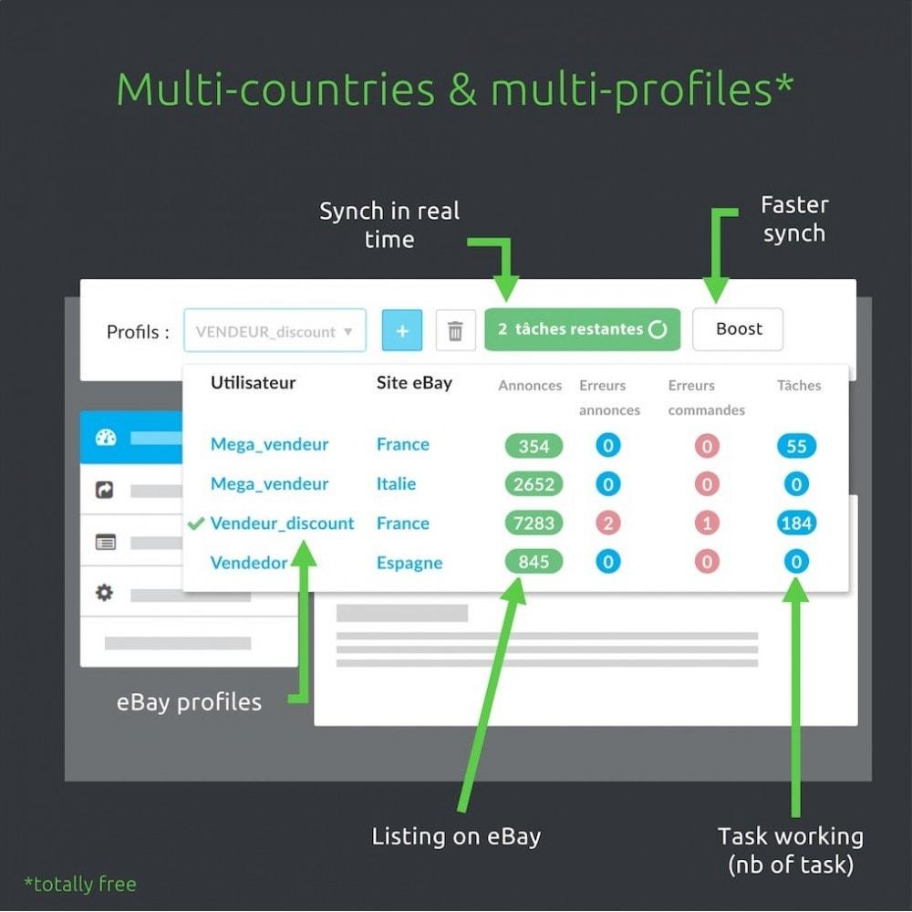 module - Marktplätze - Ebay 2.0 Marketplace - 5