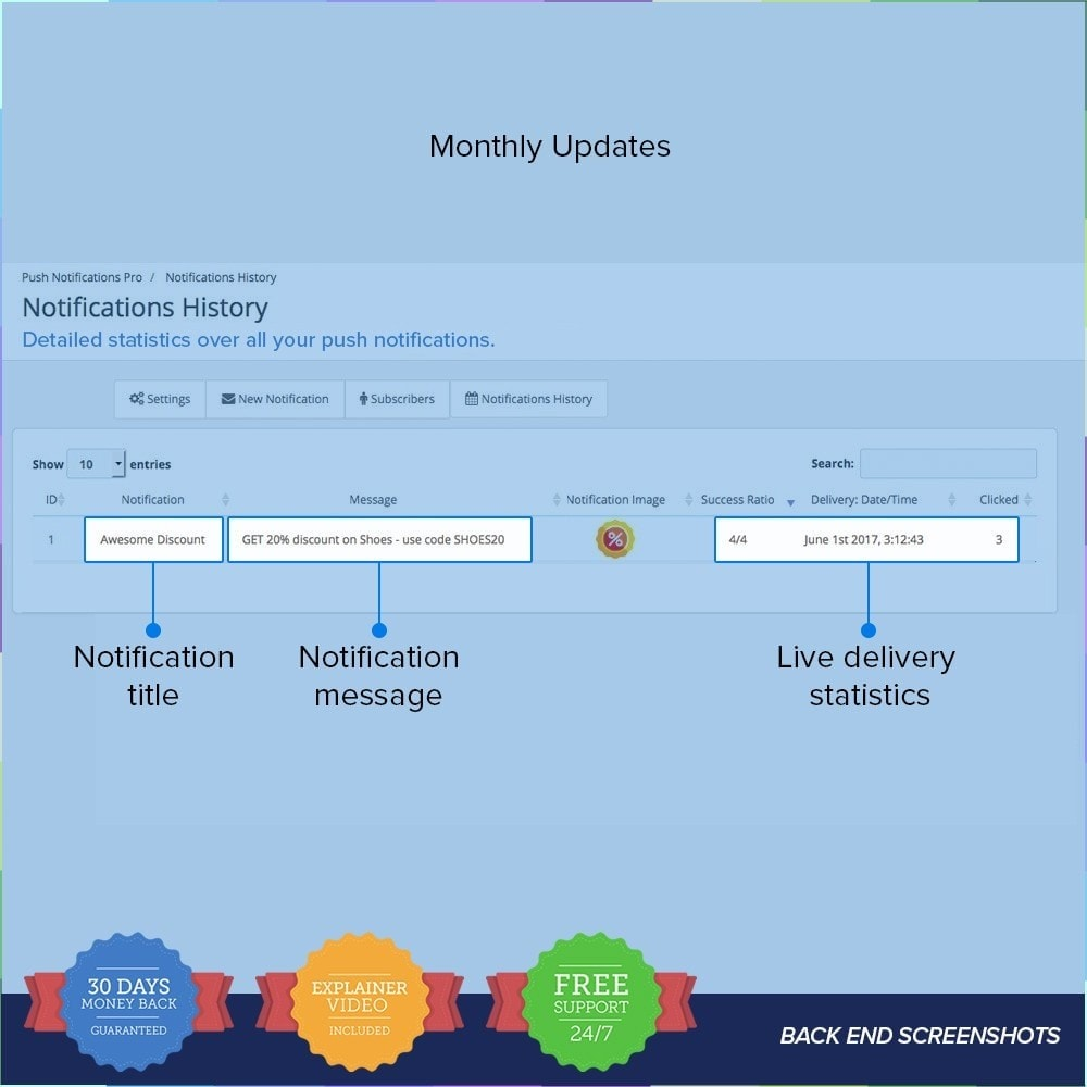 module - Emails & Notificaties - One Signal Push Notifications - 5