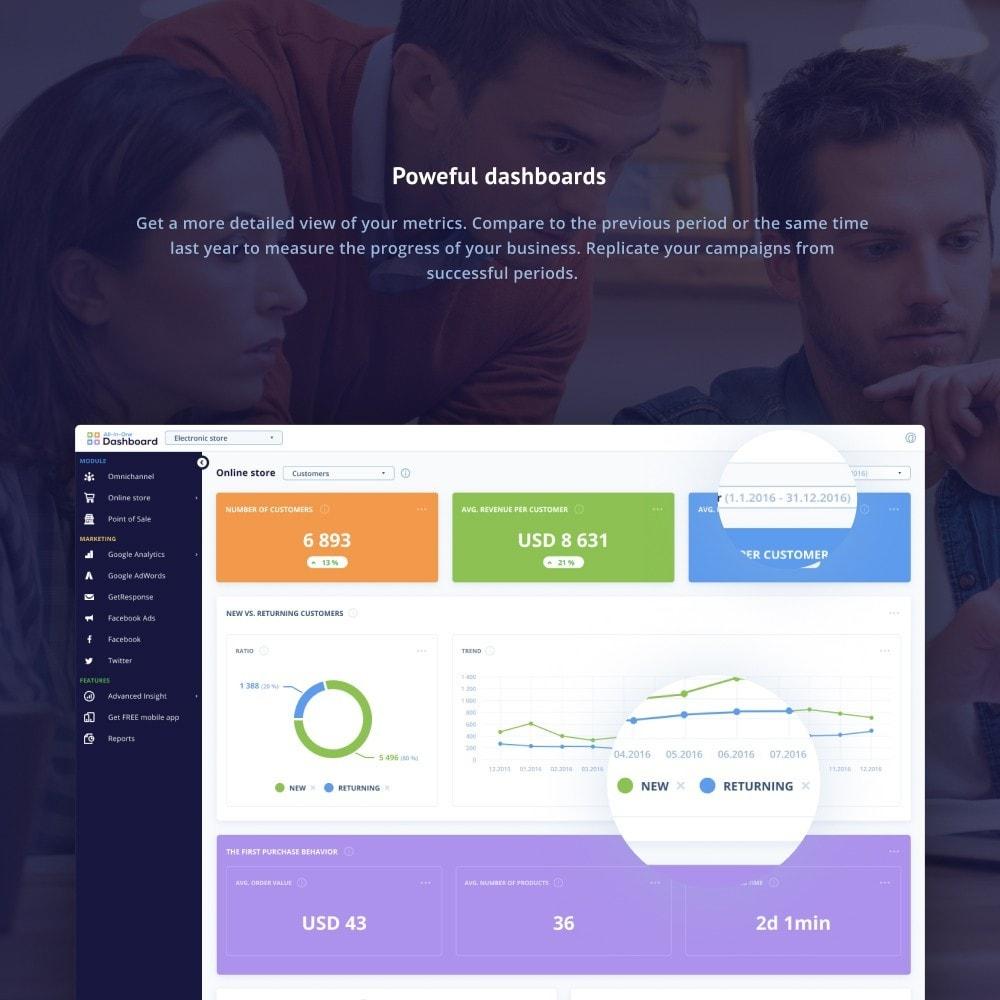 module - Analyses & Statistieken - All-In-One Dashboard - 1